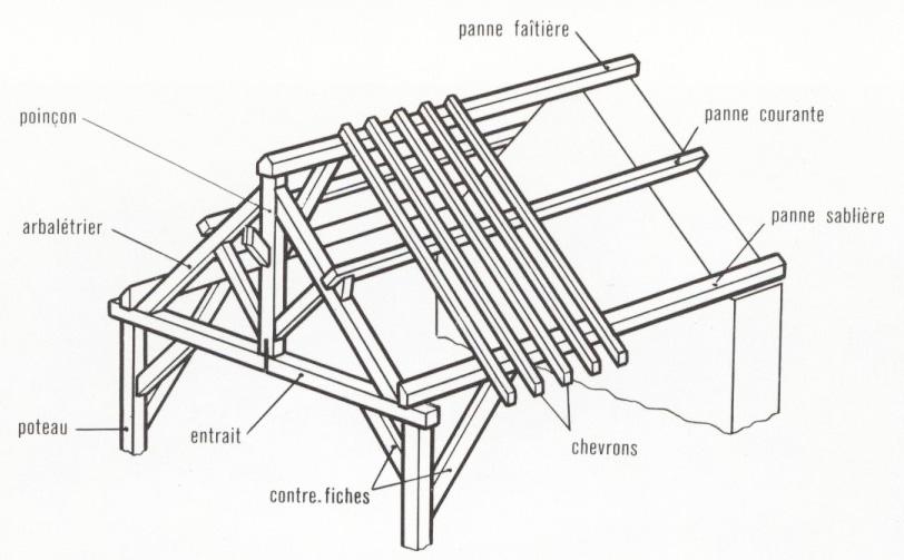 petit lexique de chantier de a b par cityzen architectes. Black Bedroom Furniture Sets. Home Design Ideas
